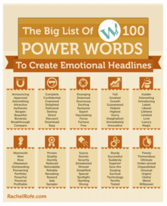 power_words
